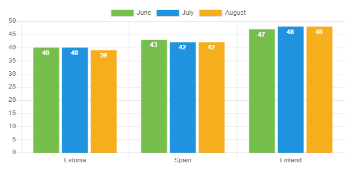 Average-age-Aug-2019