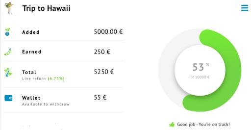 Bondora-Wallet
