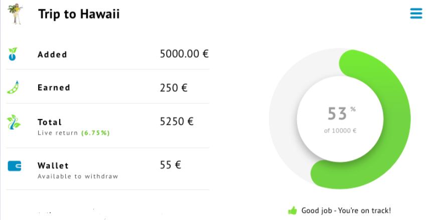Bondora Wallet