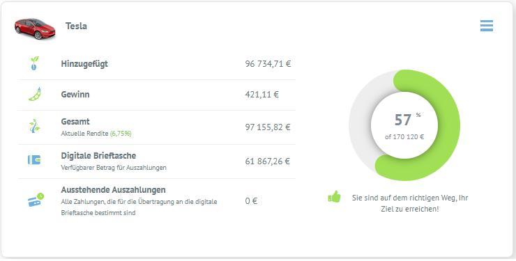 Wallet-Funktion - Bondora