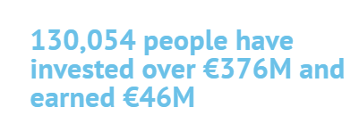 Bondora stats