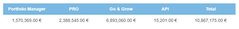 April funding stats