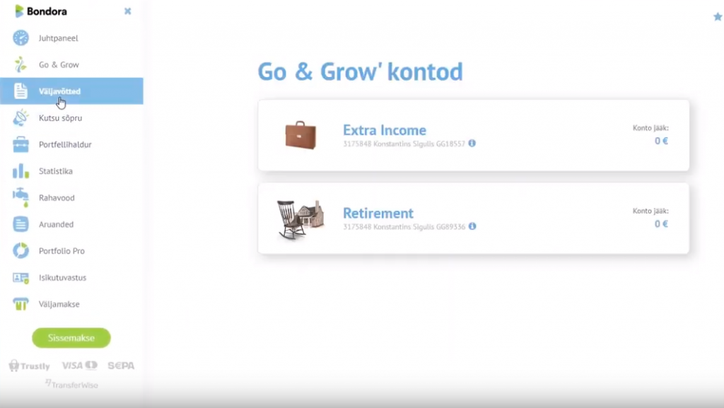 Go and Grow valjavotted - Bondora
