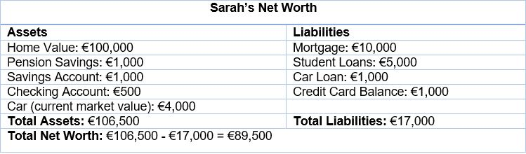 Sarah's Net Worth