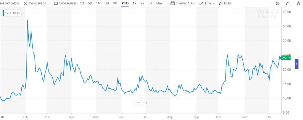 Low-volatility ETFs