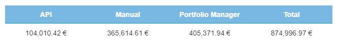 Sec Market total volume - April 2020
