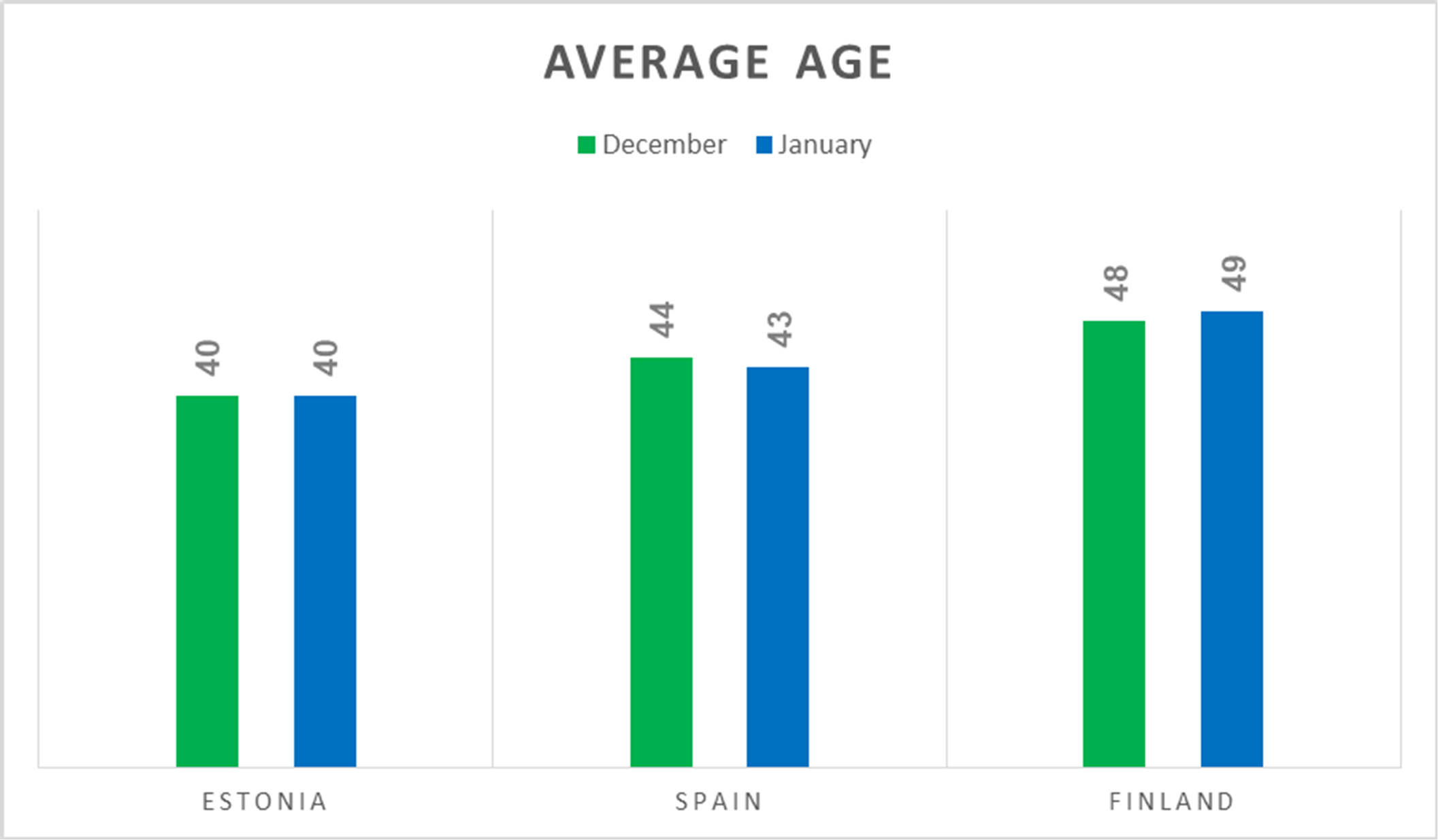 avg-age-january-2018