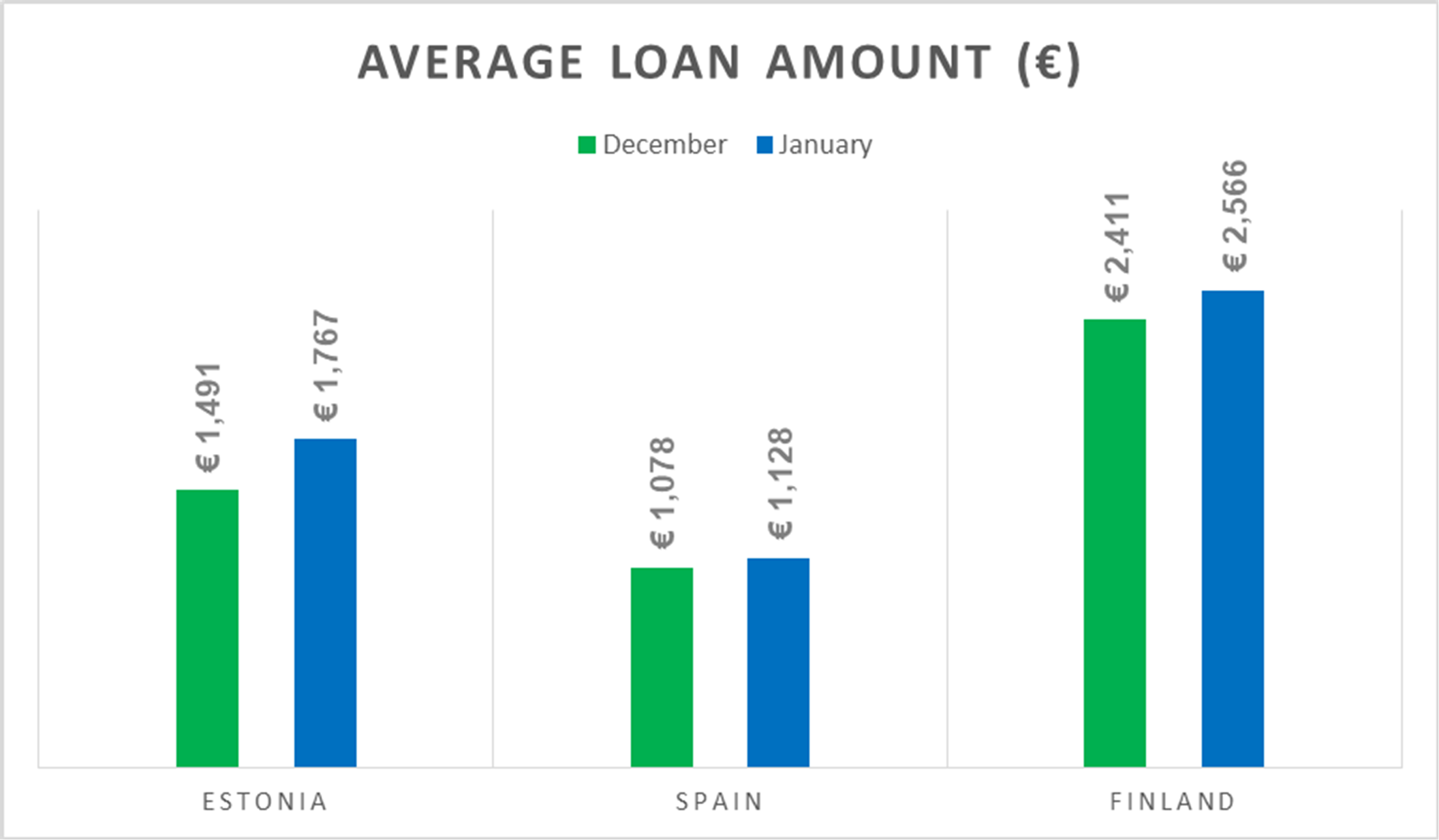 avg-loan-amount-january-2018