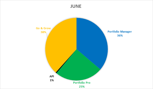 funding-stats-june-2018-en