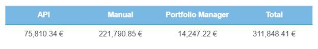 Secondary Market total volume – September 2021