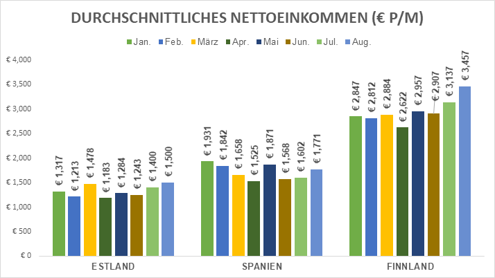 origination-avg-net-income-september-2018-de