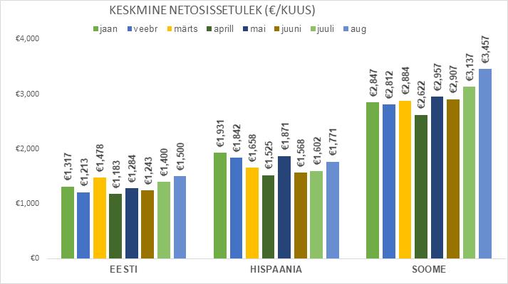 origination-avg-net-income-september-2018-et