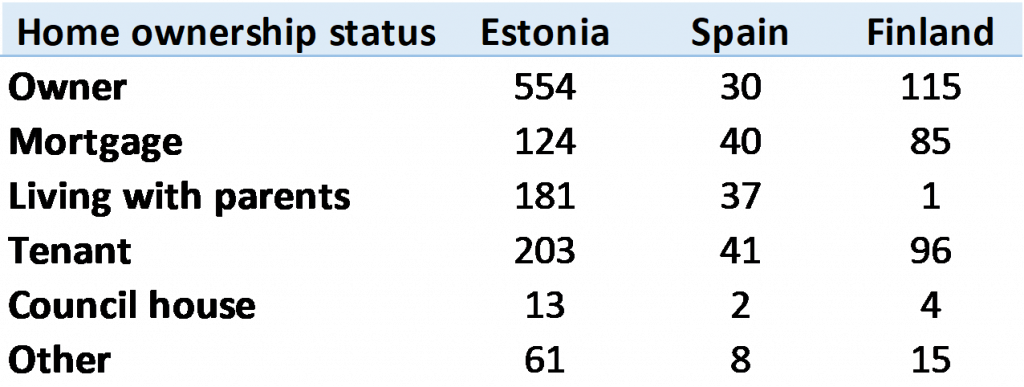 origination-ownership-table-mar-2018-en