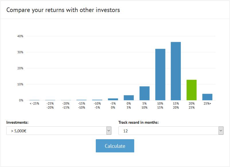personal-statistics-compare-returns