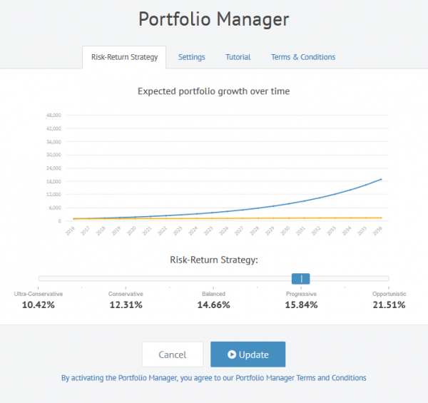 portfolio-manager-strategies