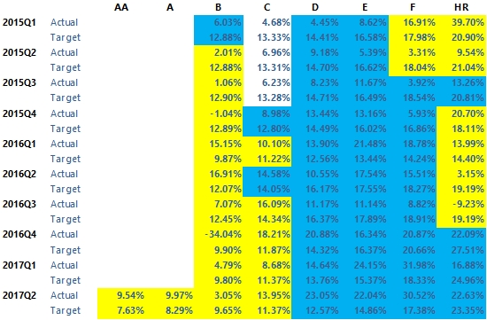portfolio-performance-FI-november-2017