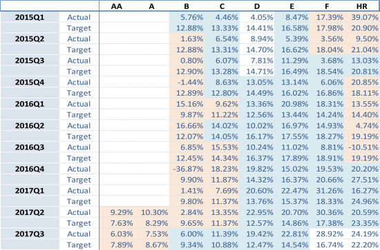 portfolio-performance-data_FI-december-2017