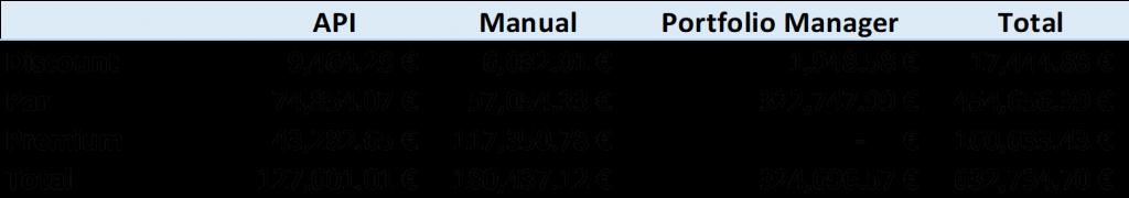 secondary-market-stats-current-march-2018-en