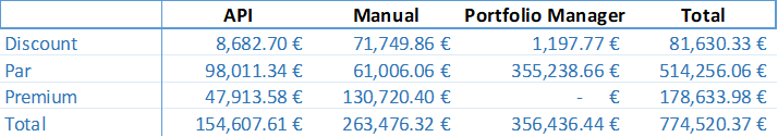 secondary-market-stats-current-september-2018-en