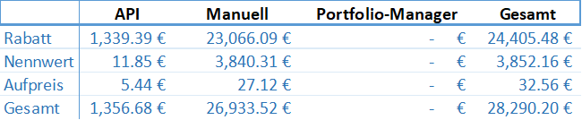secondary-market-stats-defaulted-april-2018-de