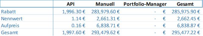 secondary-market-stats-defaulted-july-2018-de