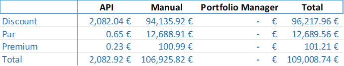 secondary-market-stats-defaulted-june-2018-en