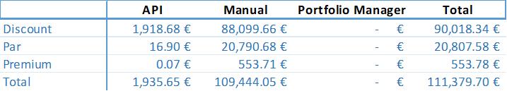 secondary-market-stats-defaulted-september-2018-en