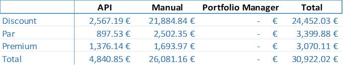 secondary-market-stats-overdue-june-2018-en