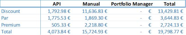 secondary-market-stats-overdue-may-2018-en