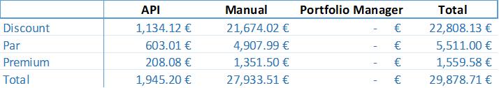 secondary-market-stats-overdue-september-2018-en
