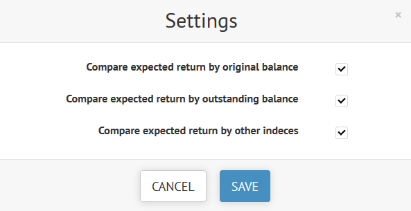 Annualized Net Return graph display settings