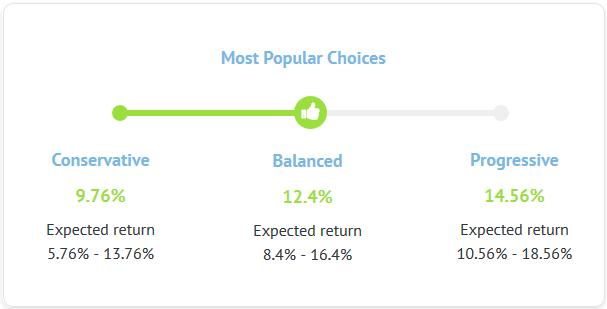 portfolio pro choices